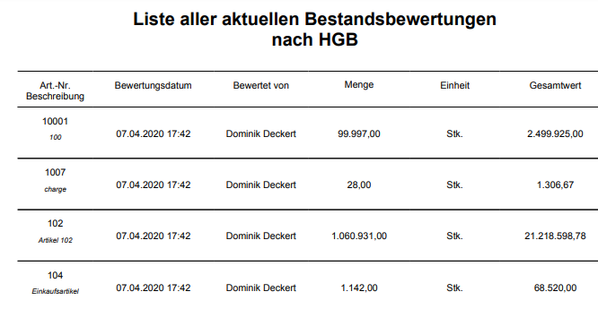 Bestandsbewertung nach HGB (8)