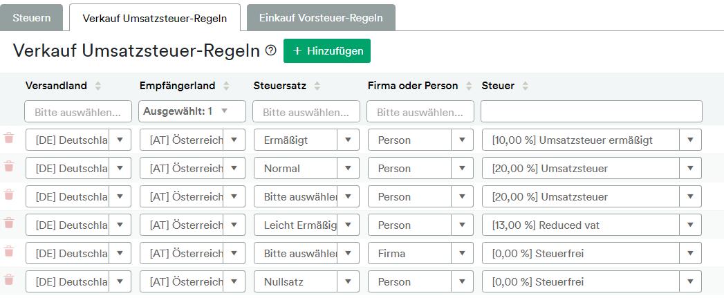 Verkauf Umsatzsteuer Regeln Österreich